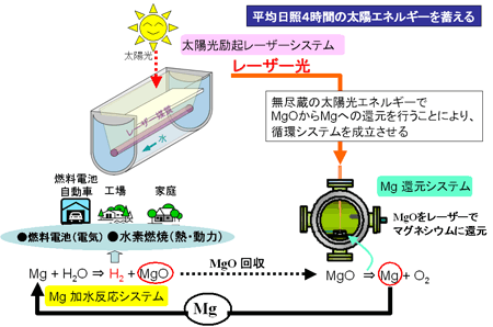 Tokyo-Institute-of-Technology-2.png