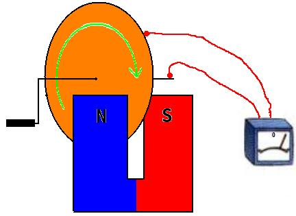 disque-dynamo-de-faraday-1-1.png