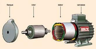 eclate-moteur-asyn-tri.png