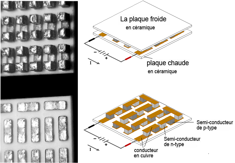 module-thermoelectrique.png