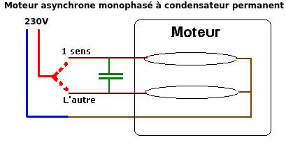 moteur-asynchrone-monophase-a-condensateur-permanent.png