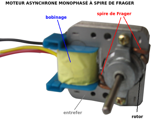 moteur-asynchrone-monophase-a-spire-de-frager.png
