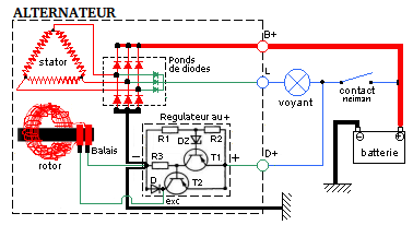schema-alternateur-de-voiture-d-l.png