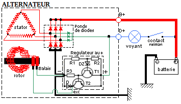 schema-alternateur-de-voiture-d.png