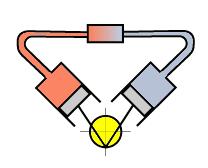 Type alpha 2